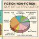 """Agnès Desarthe et Valérie Zenatti, invitées du Séminaire TRACT 2019-2020 """"Fiction/Non-Fiction : que dit la traduction ? """" • Jeudi 12/12/19"""